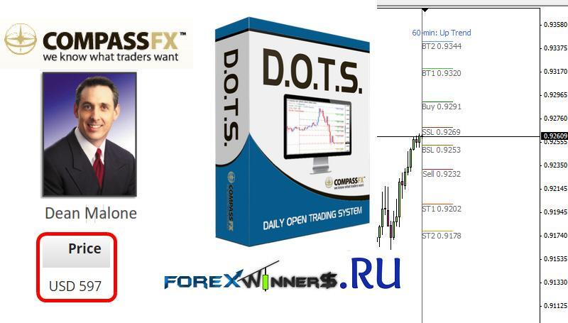 CompassFX – DOTS Method