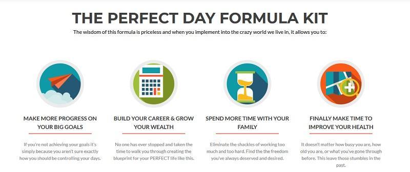 craig-ballantyne-the-perfect-day-formula