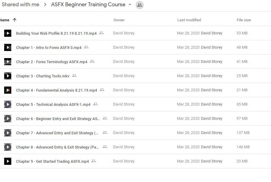 download-asfx-beginner-training-course-austin-silver