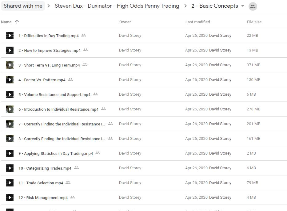 duxinator-high-odds-penny-trading-3