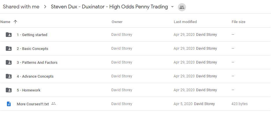 duxinator-high-odds-penny-trading