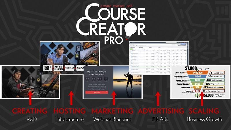 parker-walbeck-course-creator-pro