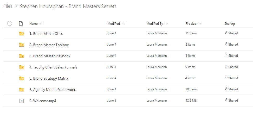 download-stephen-houraghan-brand-masters-secrets